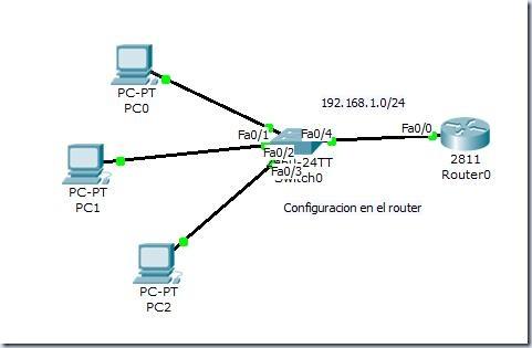 Servidor dhcp en routers cisco secret garden for Cisco show pool dhcp